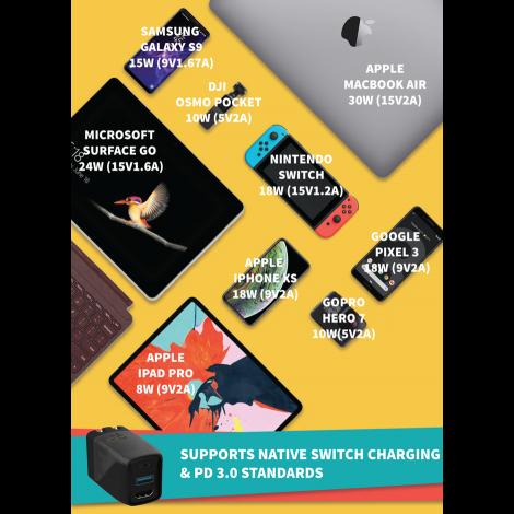 GENKI - Covert Dock Nintendo Switch