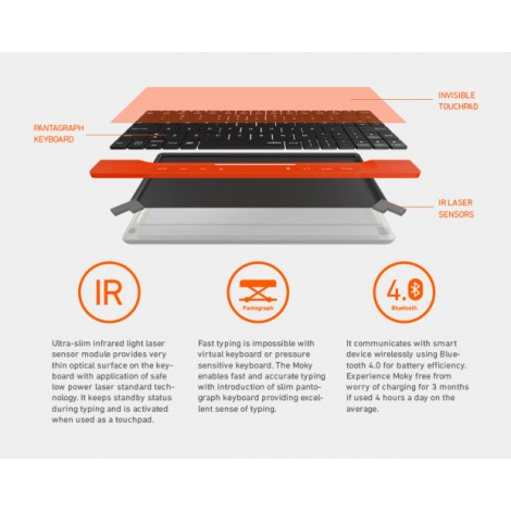 moky - Invisible Touchpad Keyboard