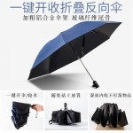 Automatic reverse folding umbrella