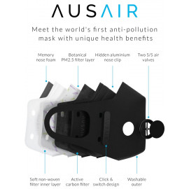 AusAir - Next Gen Pollution & Viral Filtration Mask