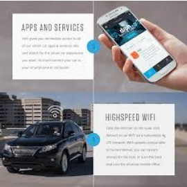 Vinli - Turn Your Car Into A Smart