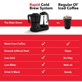 Dash Rapid Cold Brew System