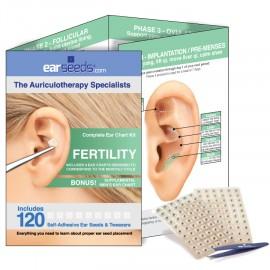 Ear Acupressure seed - Menopause