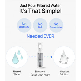 Silveray - Germaphobe Approved Silver Ion Sanitizer