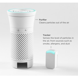 Wynd - smartest air purifier